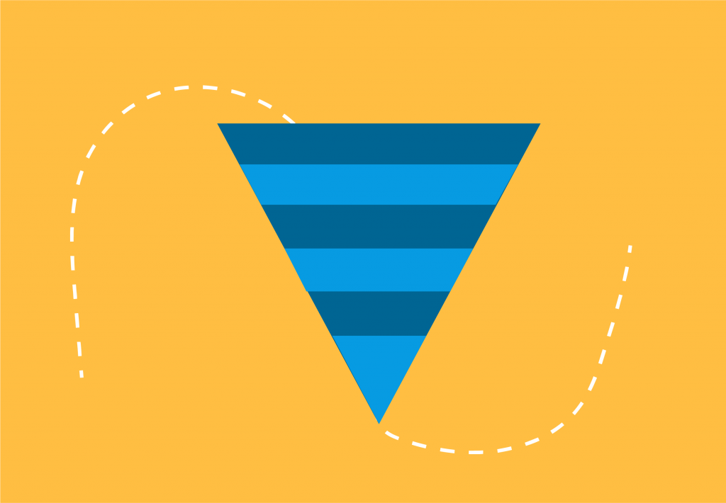Yellow background, light blue and dark blue sales marketing funnel with dotted line going from top to bottom of the funnel