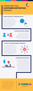 Infographic explaining how dealerships can change up their customer retention strategies